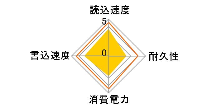S3C PX-128S3Cのユーザーレビュー