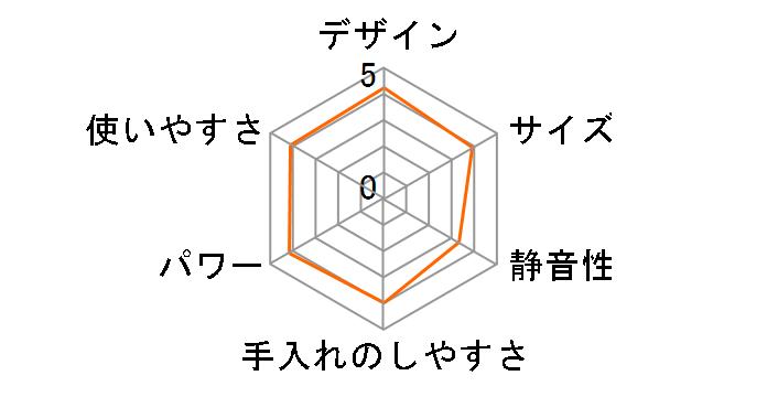パワーブレンド コンパクト3 JM3018のユーザーレビュー