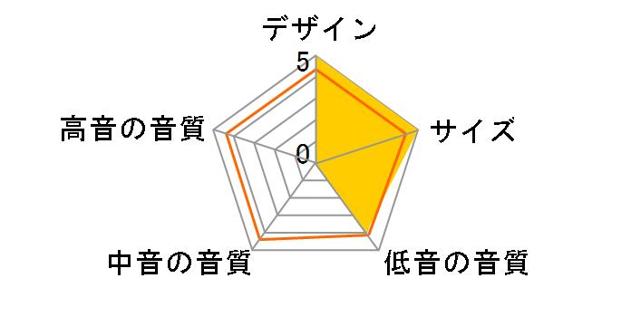 PM-SUB8 [単品]のユーザーレビュー