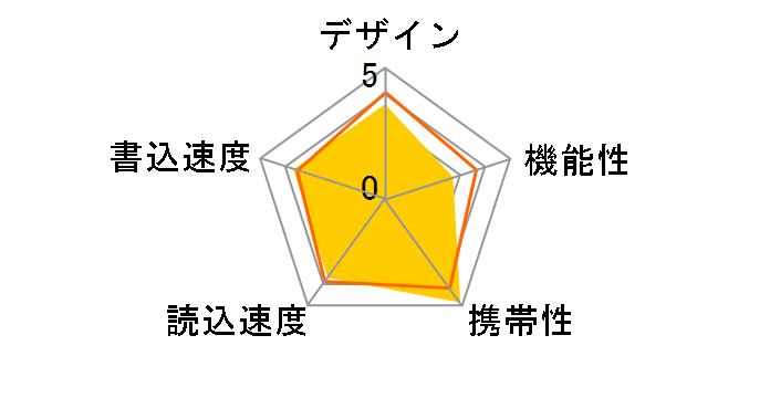 SDCZ43-128G-GAM46 [128GB]