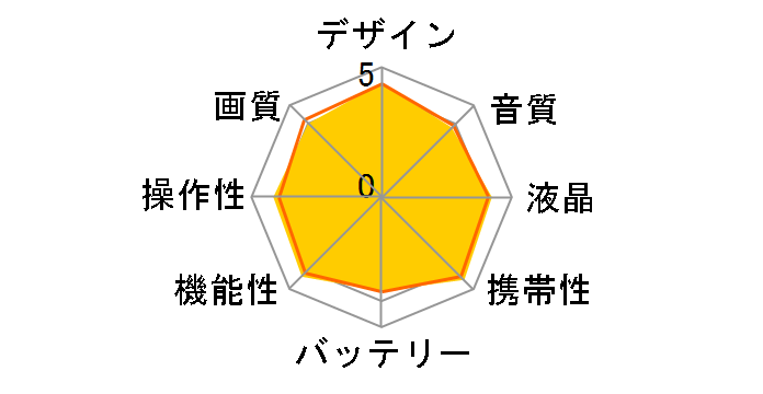 HC-W585M-P [ピンク]のユーザーレビュー