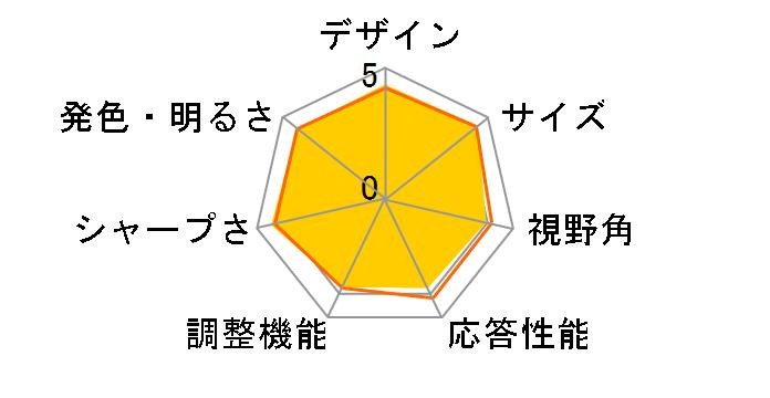 E-Line 276E7QDSB/11 [27インチ ブラック]のユーザーレビュー