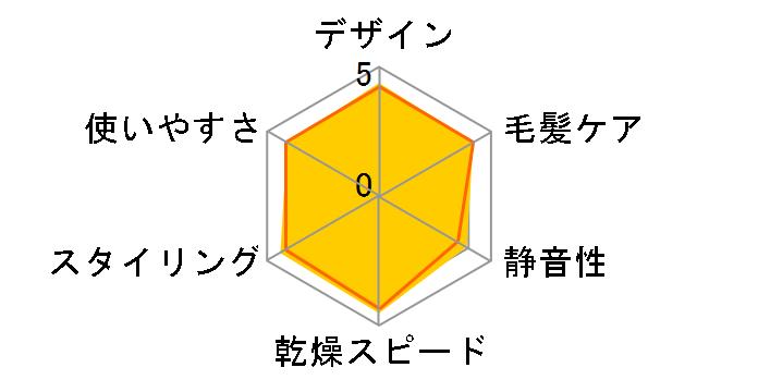 ナノケア EH-NA99-PN [ピンクゴールド]のユーザーレビュー
