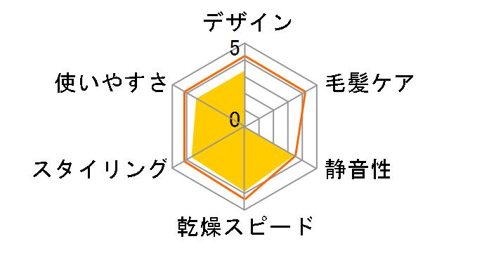 ナノケア EH-NA59-S [シルバー]のユーザーレビュー
