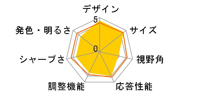 32UD59-B [31.5インチ]のユーザーレビュー