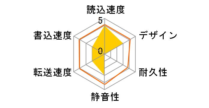 AVHD-UTB3/EX [ブラック]のユーザーレビュー