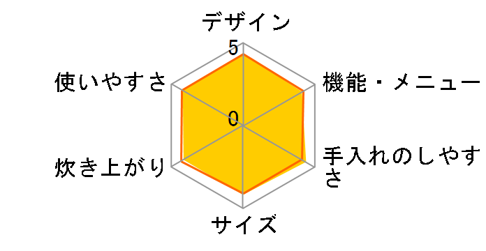 極め炊き NP-VJ10