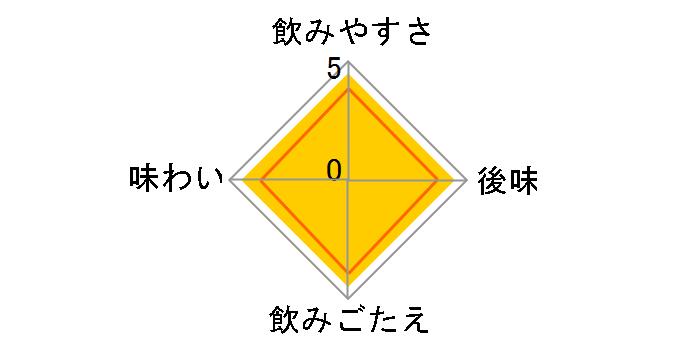 伊賀の天然水 強炭酸水 1L ×12本のユーザーレビュー
