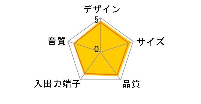 PM0.3H(B) [ブラック]のユーザーレビュー
