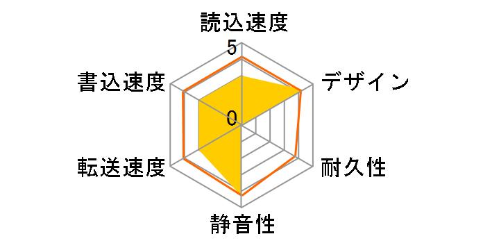 EC-PHU3W4Dのユーザーレビュー