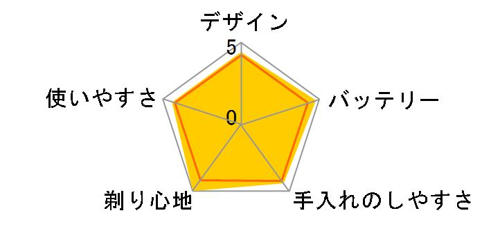 ラムダッシュ ES-CLV9CX