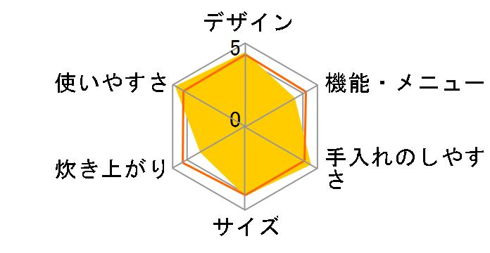 銘柄炊き RC-IB30のユーザーレビュー