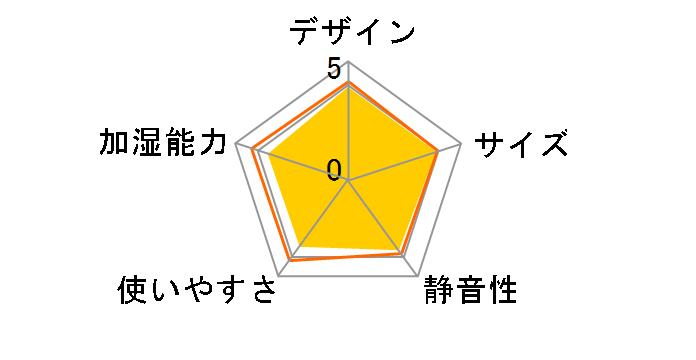 三菱重工 roomist SHE35PD-W [ピュアホワイト]