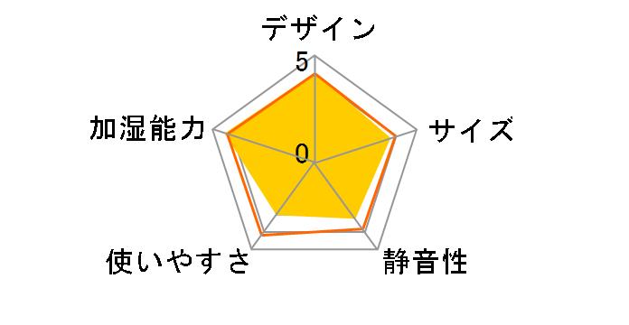 三菱重工 roomist SHE60PD-W [ピュアホワイト]