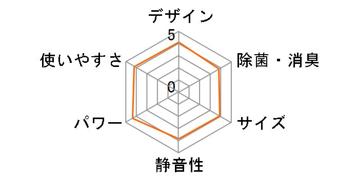 霧ヶ峰 MSZ-FZ6318Sのユーザーレビュー