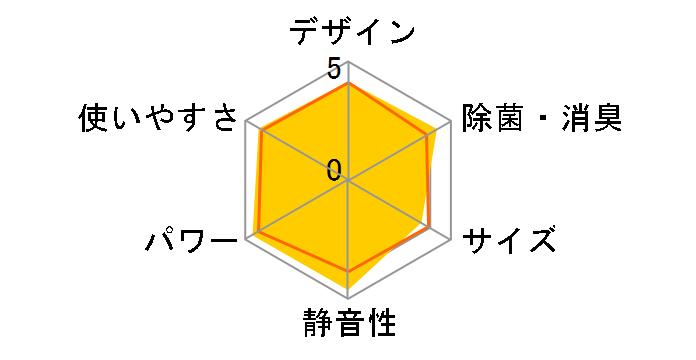 霧ヶ峰 MSZ-ZW4018S-W [ピュアホワイト]