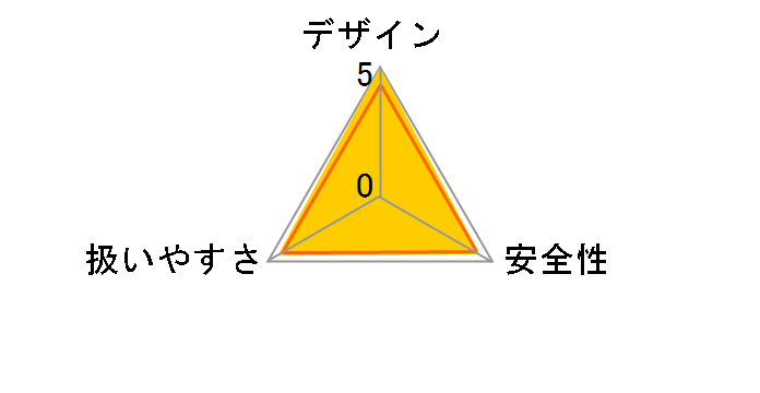 C3606DA (2XPB) [ストロングブラック]のユーザーレビュー
