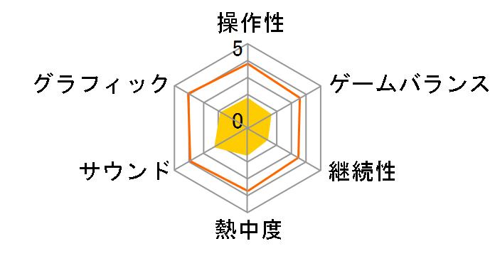 聖剣伝説2 シークレット オブ マナ [PS4]