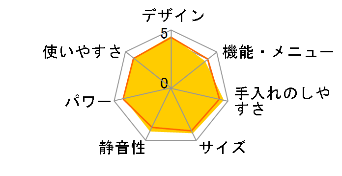 日立 MRO-TF6