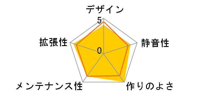 SHA-AI7000S-GN [グリーン]のユーザーレビュー