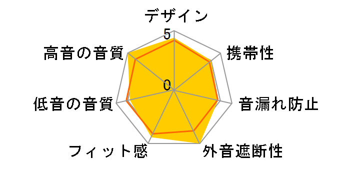 HDJ-X5-S [シルバー]のユーザーレビュー