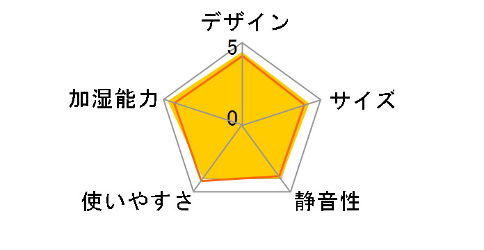 シャープ HV-G70-W [ホワイト系]