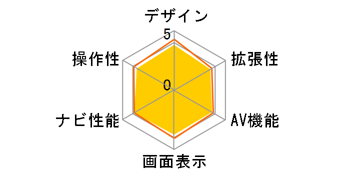 ストラーダ CN-RE04D