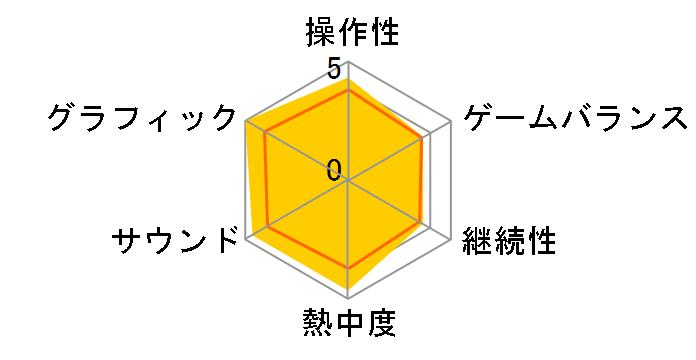バイオハザード7 レジデント イービル ゴールド エディション グロテスクVer. [PS4]のユーザーレビュー
