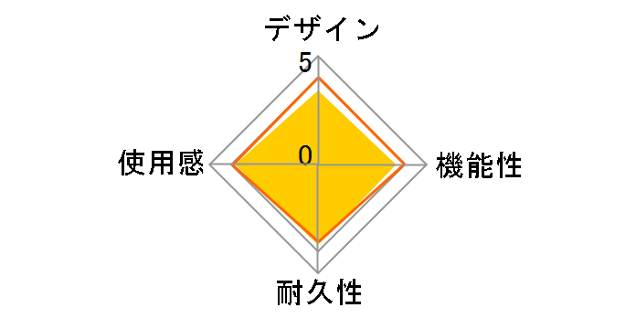 ワイヤードコントローラーライト for PlayStation4 PS4-102 [ホワイト]
