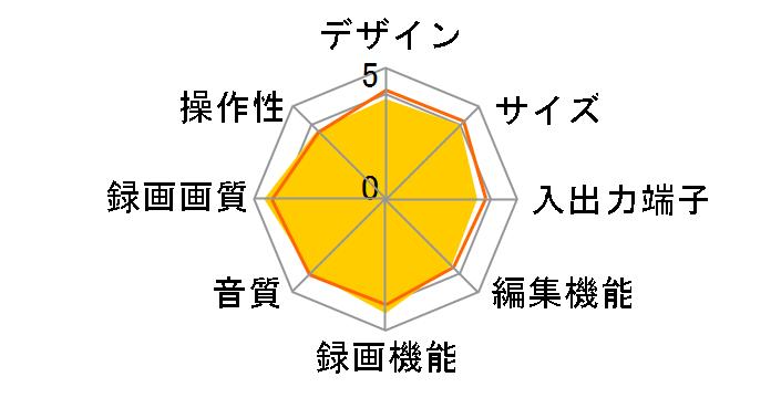 おうちクラウドディーガ DMR-UBZ2030のユーザーレビュー