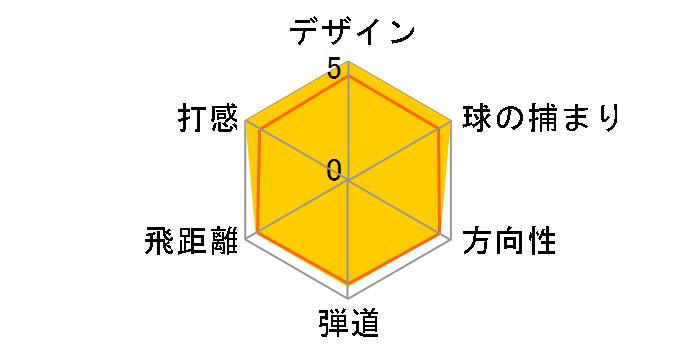 ゼクシオ テン Miyazaki Model ドライバー [Miyazaki Waena フレックス:SR ロフト:10.5]のユーザーレビュー