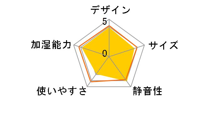 アイリスオーヤマ UHM-280B-W [ホワイト]