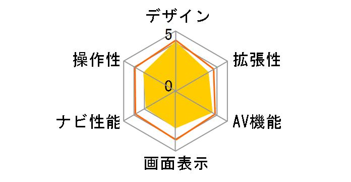 楽ナビ AVIC-RL901のユーザーレビュー