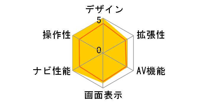 楽ナビ AVIC-RW901のユーザーレビュー