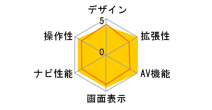 楽ナビ AVIC-RZ701のユーザーレビュー