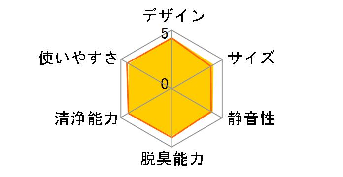 ダイキン MC55U