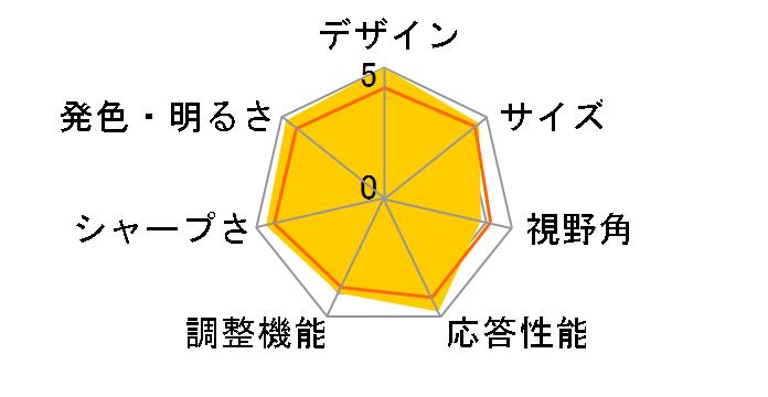 ProLite G2530HSU G2530HSU-B1 [24.5インチ マーベルブラック]のユーザーレビュー