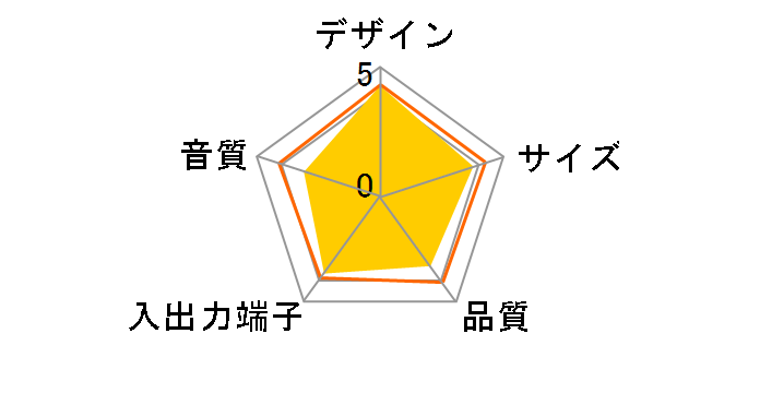 ED-R19U2