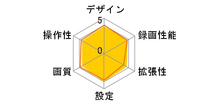 SLI-ALV360