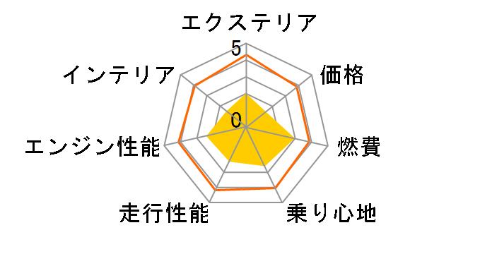 ジャパンタクシー 商用車 2017年モデルのユーザーレビュー