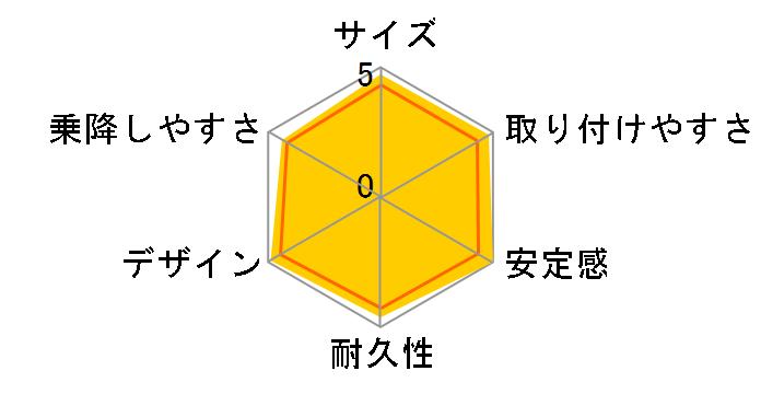 レカロ J1 セレクト [メトロブルー]のユーザーレビュー