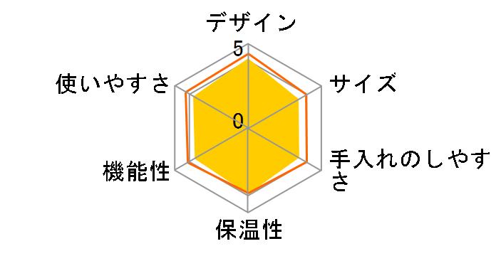 シロカ SC-C111