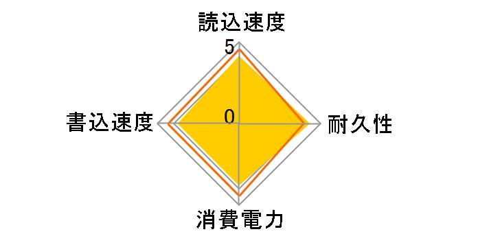 F9 2710DCS08-240