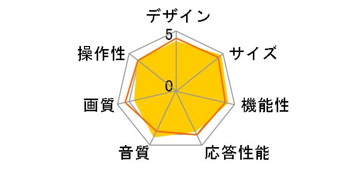 RN-32SF10 [32インチ]のユーザーレビュー