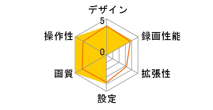 AMEX-A03α