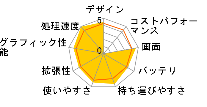 iiyama 価格.com 20周年限定ノートパソコン [Core i7] iiyamaモデル