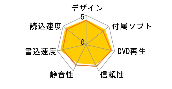 BDR-XD07J-UHD [ブラック]のユーザーレビュー