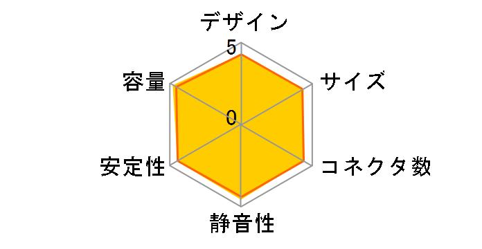 NeoECO Gold NE750Gのユーザーレビュー