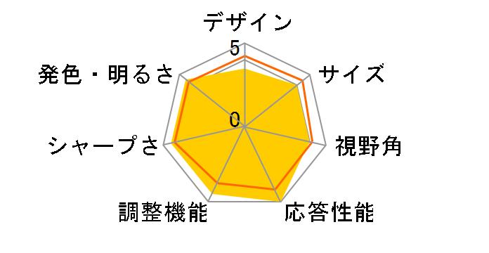 27GK750F-B [27インチ]のユーザーレビュー