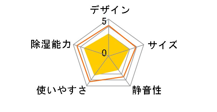 DDD-50Eのユーザーレビュー